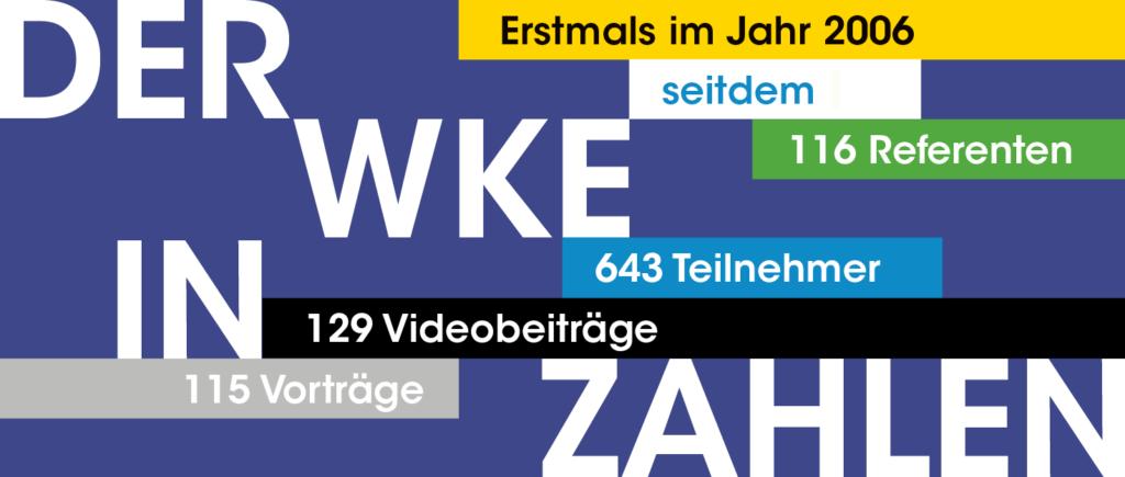 Der WKE in Zahlen: Erstmals im Jahr 2006, seitdem 116 Referenten, 643 Teilnehmer, 129 Videobeiträge, 115 Vorträge